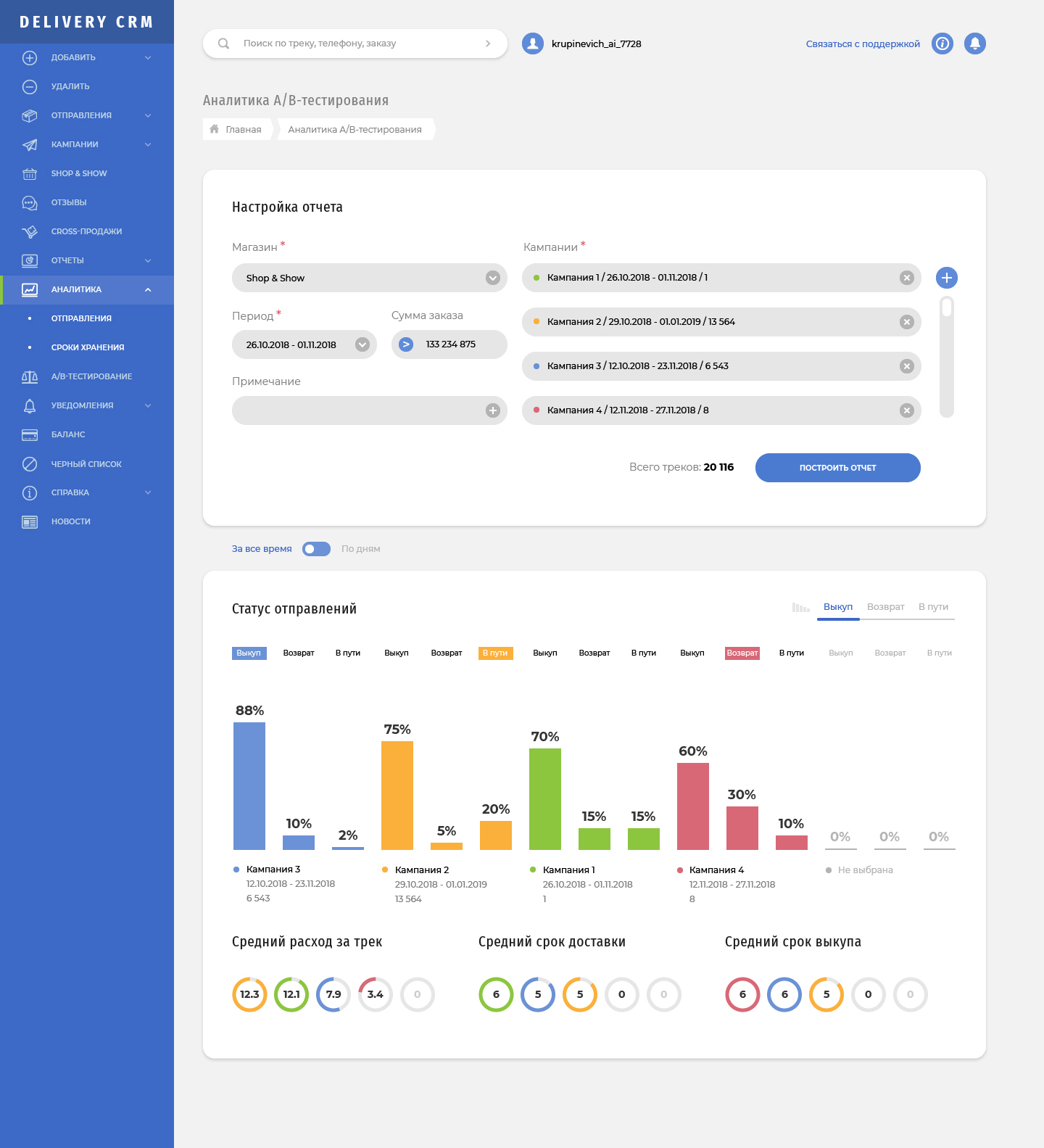 Дизайн страницы аналитики в ЛК Saas сервиса для e-com фото f_3035c053b083cc21.jpg