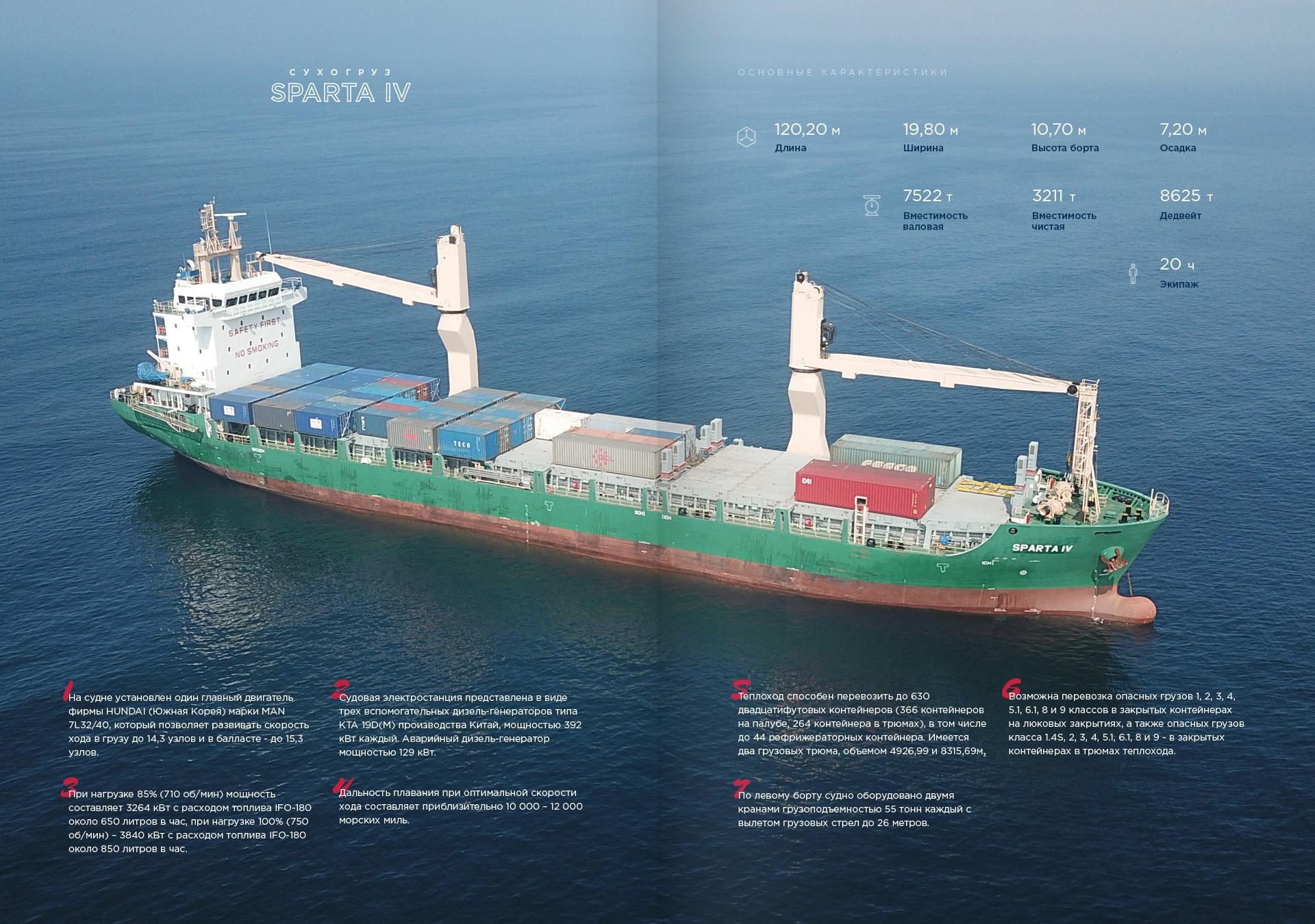 Инфографика для журнала о новом корабле компании фото f_5155b69fc2689cb8.jpg