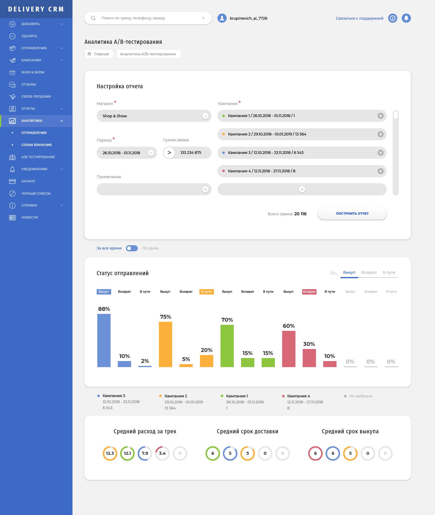 Дизайн страницы аналитики в ЛК Saas сервиса для e-com фото f_5555c0585fa01996.jpg