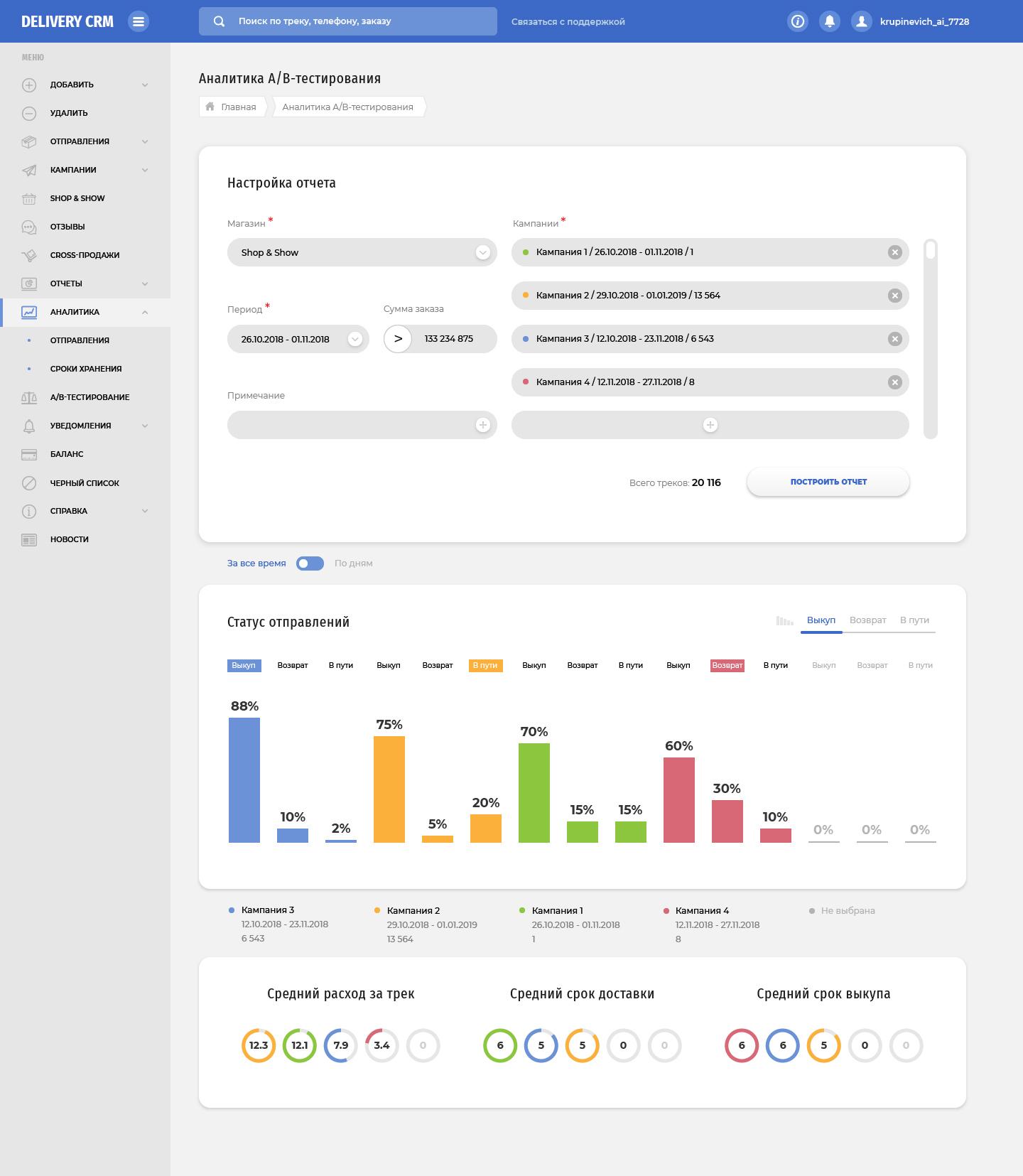 Дизайн страницы аналитики в ЛК Saas сервиса для e-com фото f_5805c05973d26807.jpg