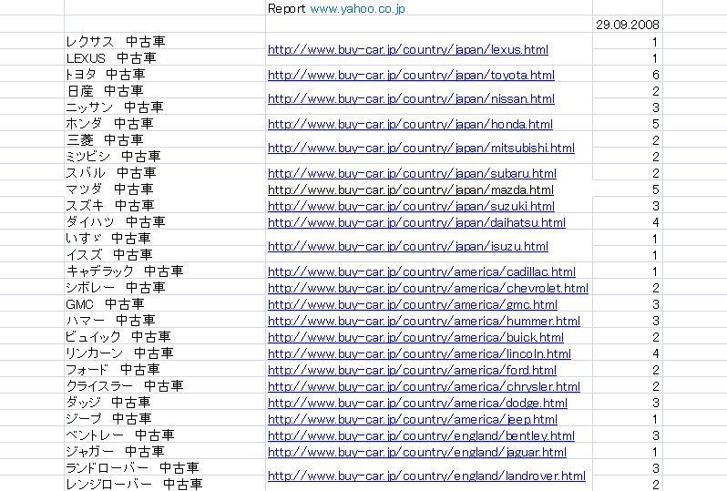 Продвижение японского сайта