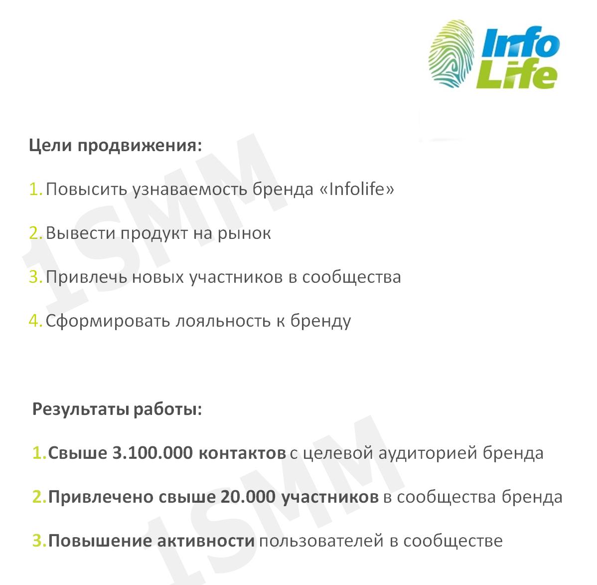 Продвижение бренда «InfoLife»
