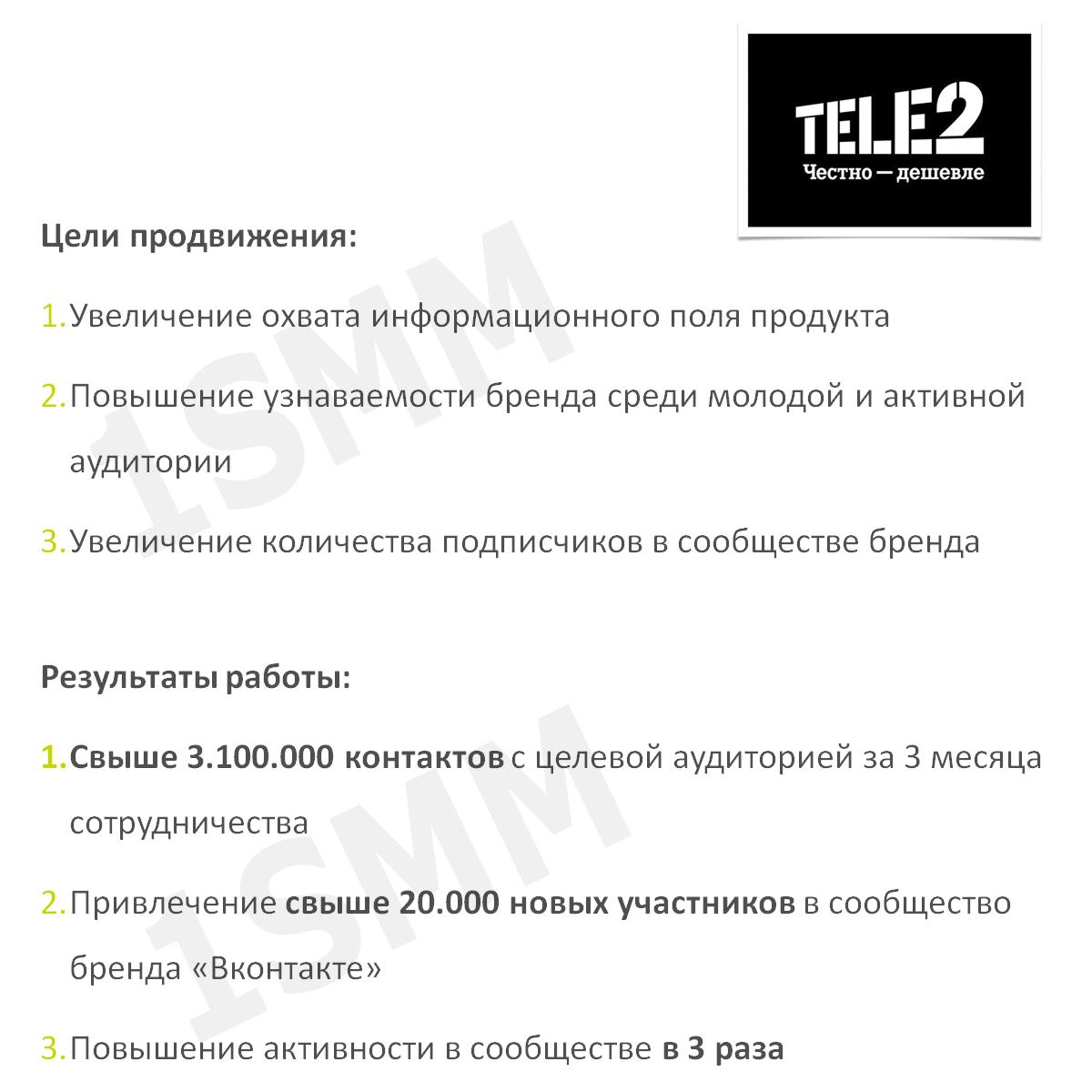 Повышение узнаваемости бренда «Tele2.Гудок» в социальных медиа