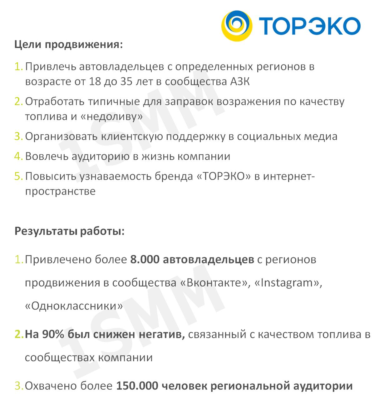 Продвижение сети автозаправочных станций «ТОРЭКО»