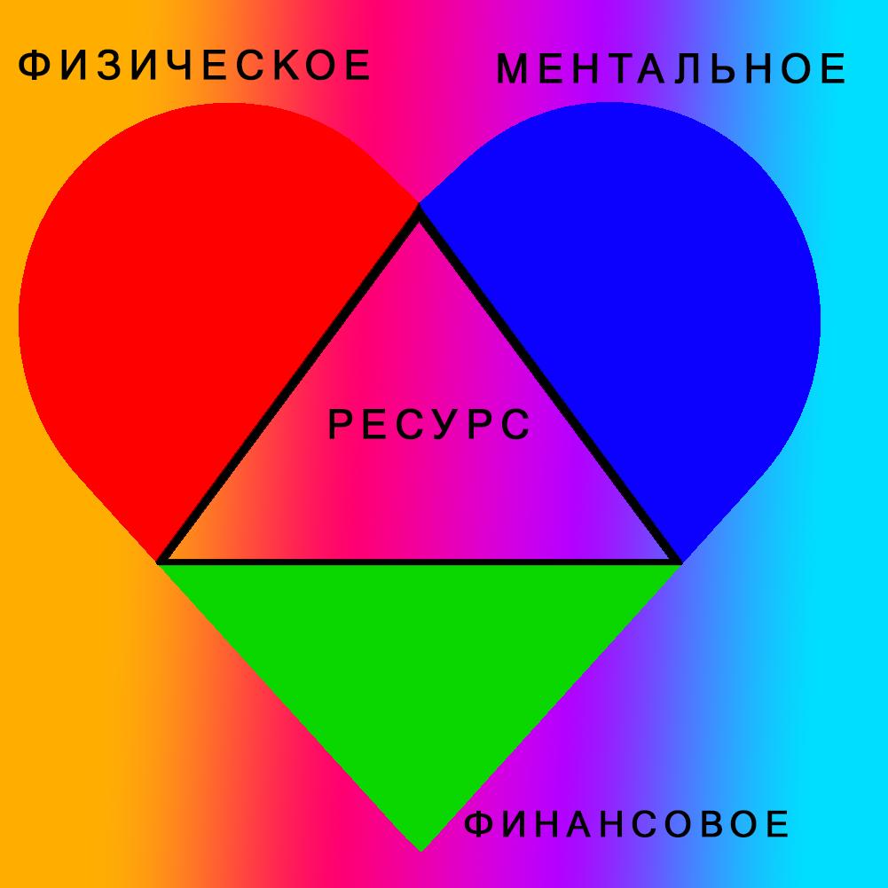 Физиологическое, ментальное и финансовое здоровье фото f_9105f246cba95bf2.png