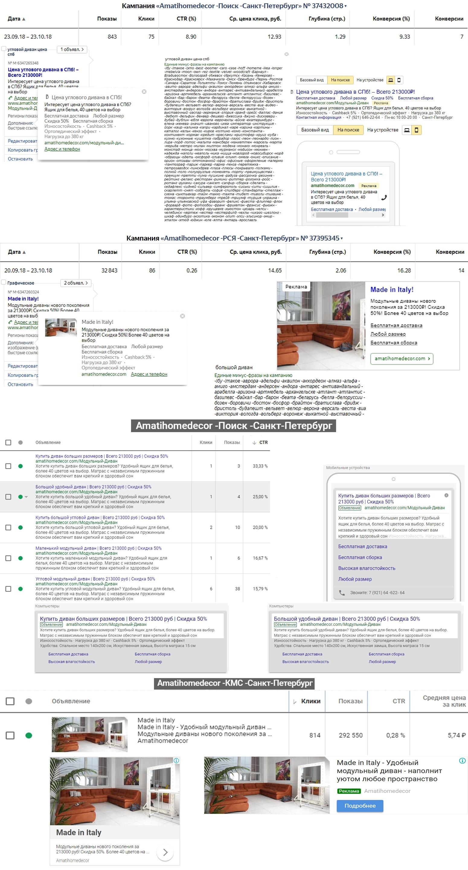 Угловые диваны - Директ + Adwords / CTR до 9 % / Конверсионность до 16%