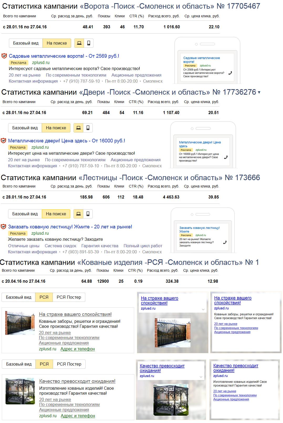 Кованые изделия: ворота, двери, лестницы - CTR 12-18%
