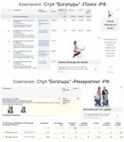 Ортопедические коленные стулья - Адвордс / CTR до 14%