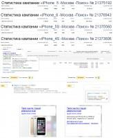 Продажа ноутбуков, мобильных телефонов  - Директ+РСЯ / CTR 11-16%