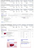 Интернет-магазин мебели  - Директ+Адвордс / CTR 6-19%