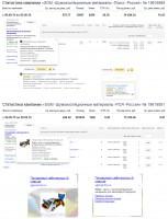 Шумоизоляционные материалы для авто - Директ+Адвордс / СRT 9-20%