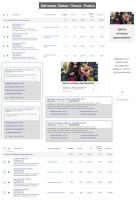 Цветочная студия (магазин цветов) - Адвордс / CTR 13-48%
