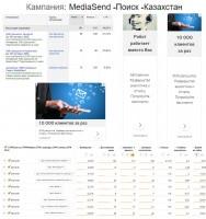 Автоматический обзвон и рассылка - Адвордс / CTR 7-28% / Конверсионность до 4%