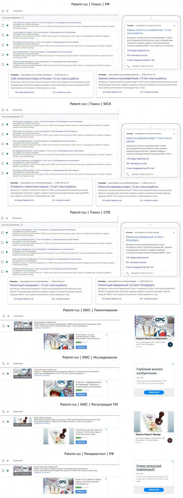 Патентное бюро – Adwords