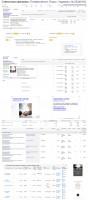 Фриланс-биржа - Директ+Адвордс / CTR 7% / Конверсия 5%