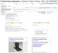 Изготовление гранитных памятников - Директ+РСЯ / CTR 8% / Конверсия 6%