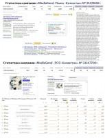 Автоматический обзвон и рассылка - Директ / CTR до 10% / Конверсионность до 30%