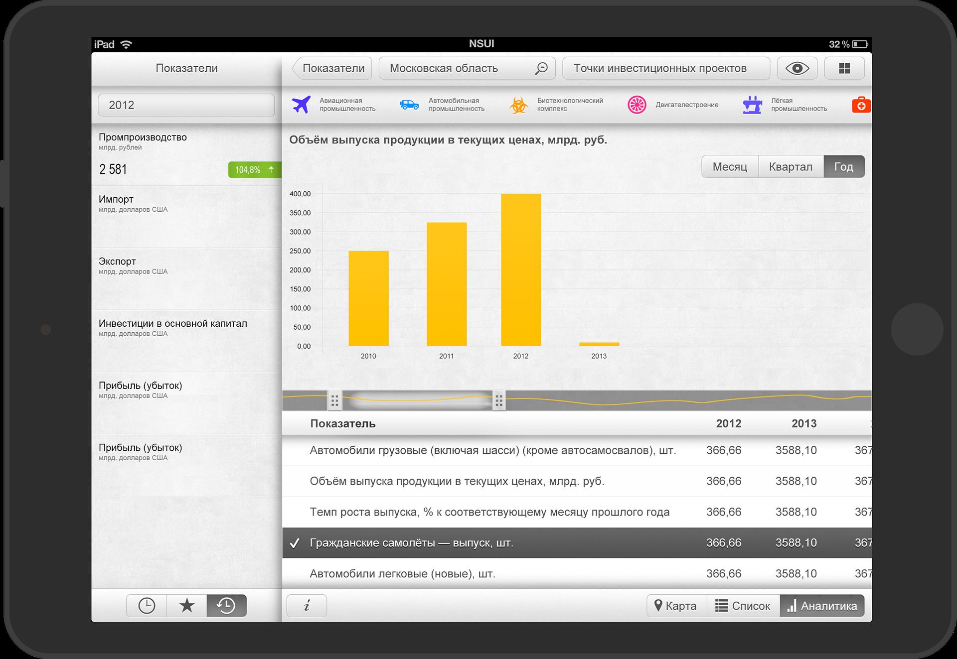 Архив: Мобильный Атлас, iPad-приложение