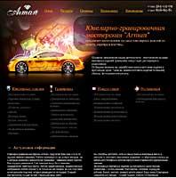 Тестирование сайта uvelirstudio.ru