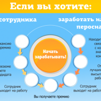 Амиато, логотип и сайт ресурса по подбору персонала