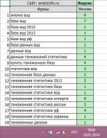 analizinfo.ru