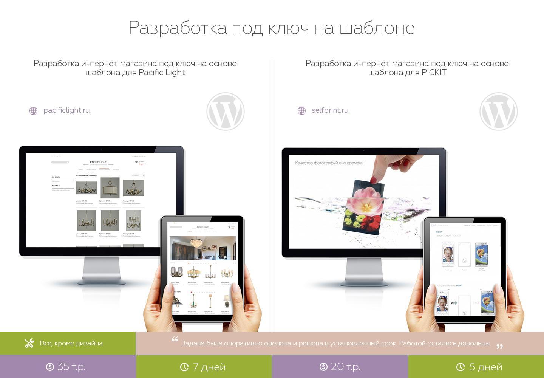Презентация веб-студии по разработке сайтов