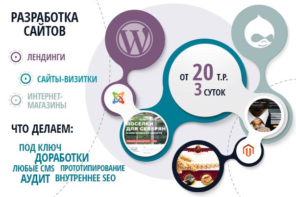 """Баннер """"Разработка сайтов"""" для веб-студии (для рекламы в группах ВКонтакте)"""