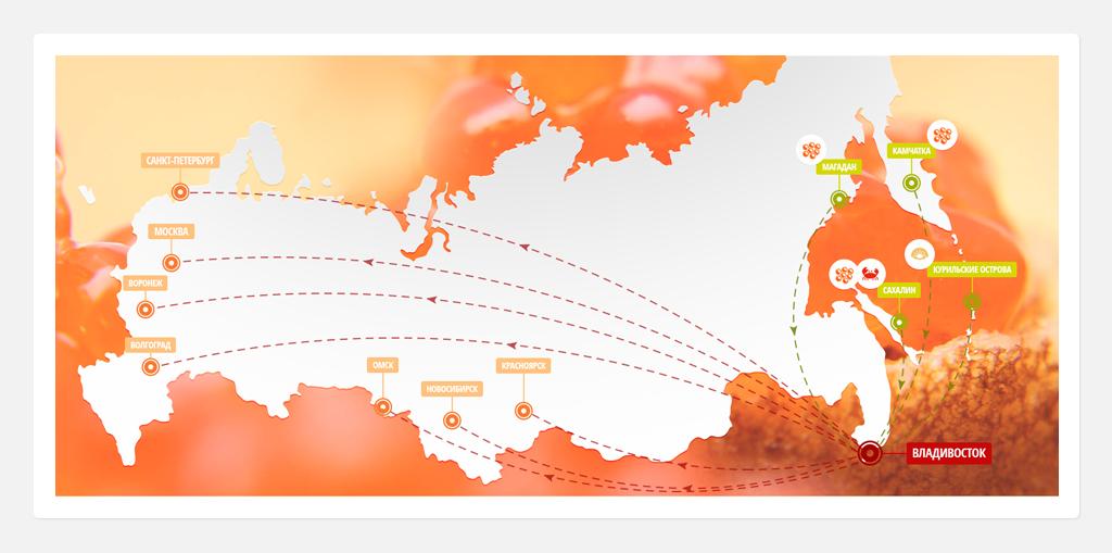 Инфографика для сайта по продаже икры