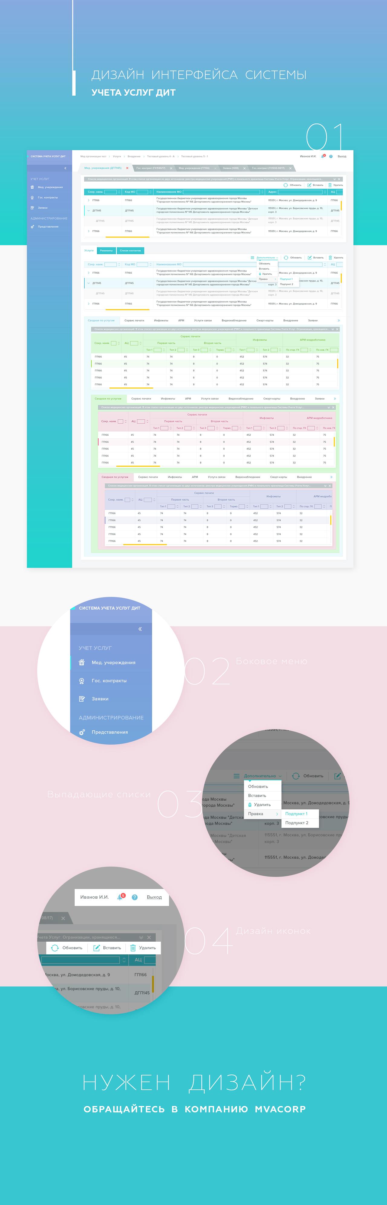 Дизайн интерфейса десктопной программы учета