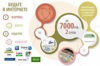 """Баннер """"Публикация в Int"""" для веб-студии (для рекламы в группах ВКонтакте)"""