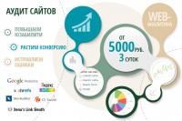 """Баннер """"Аудит сайтов"""" для веб-студии (для рекламы в группах ВКонтакте)"""