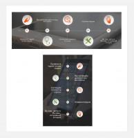 "Инфографика ""Схема работы сервисного центра"" MOBILA MASTER"