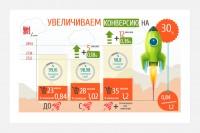 Инфографика для статьи Хабр по сервису POZVONIM