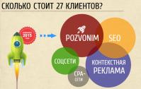 Баннер для статьи Хабр по сервису POZVONIM