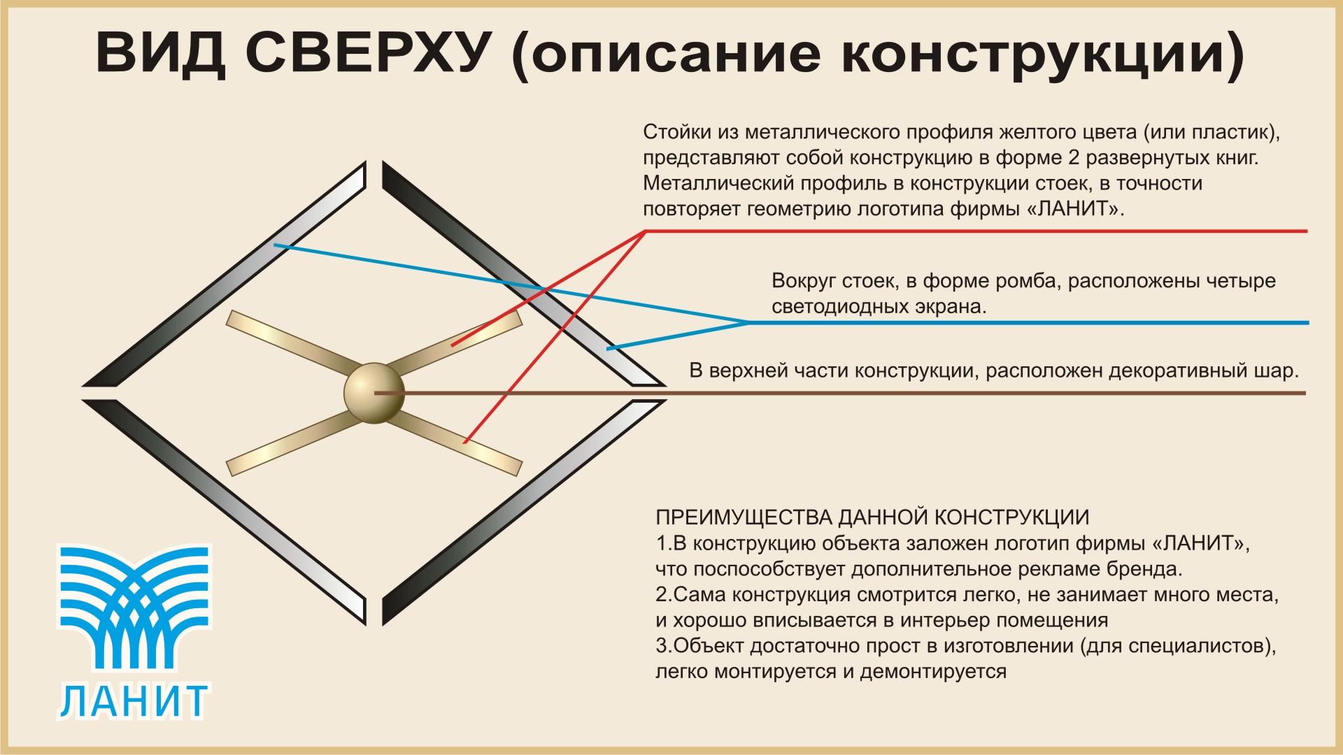 Разработка полигонального мультимедийного арт объекта! фото f_5965bf1a502e6349.jpg