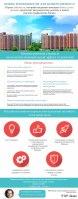 Дизайн КП + html-верстка (резиновое КП для всех устройств, браузеров и почтовиков)