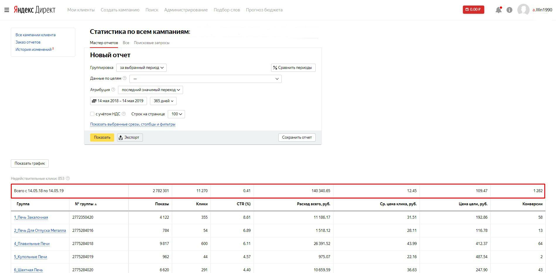 Яндекс Директ Печи промышленные