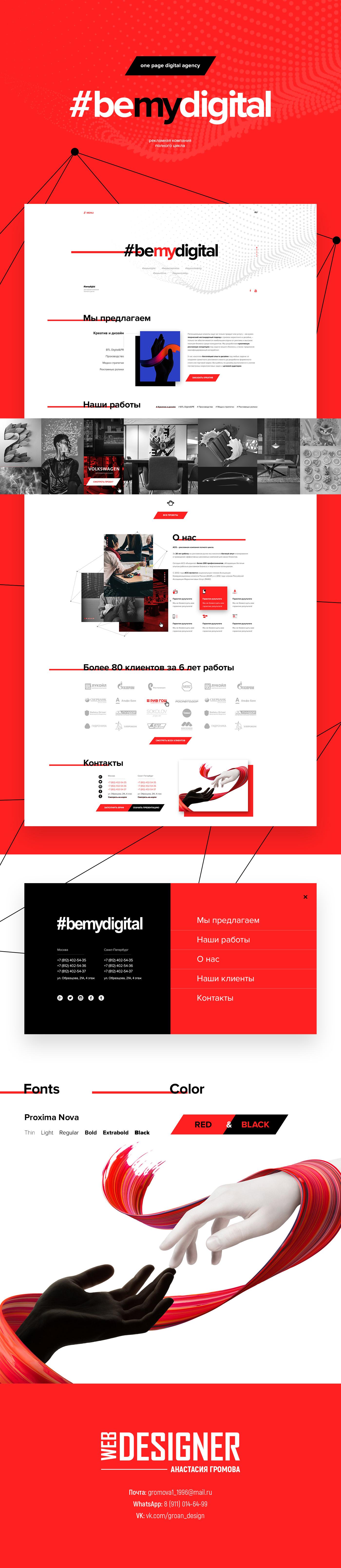 Digital агенство