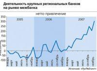 Аналитика по межбанку/казнач. Rus>Eng