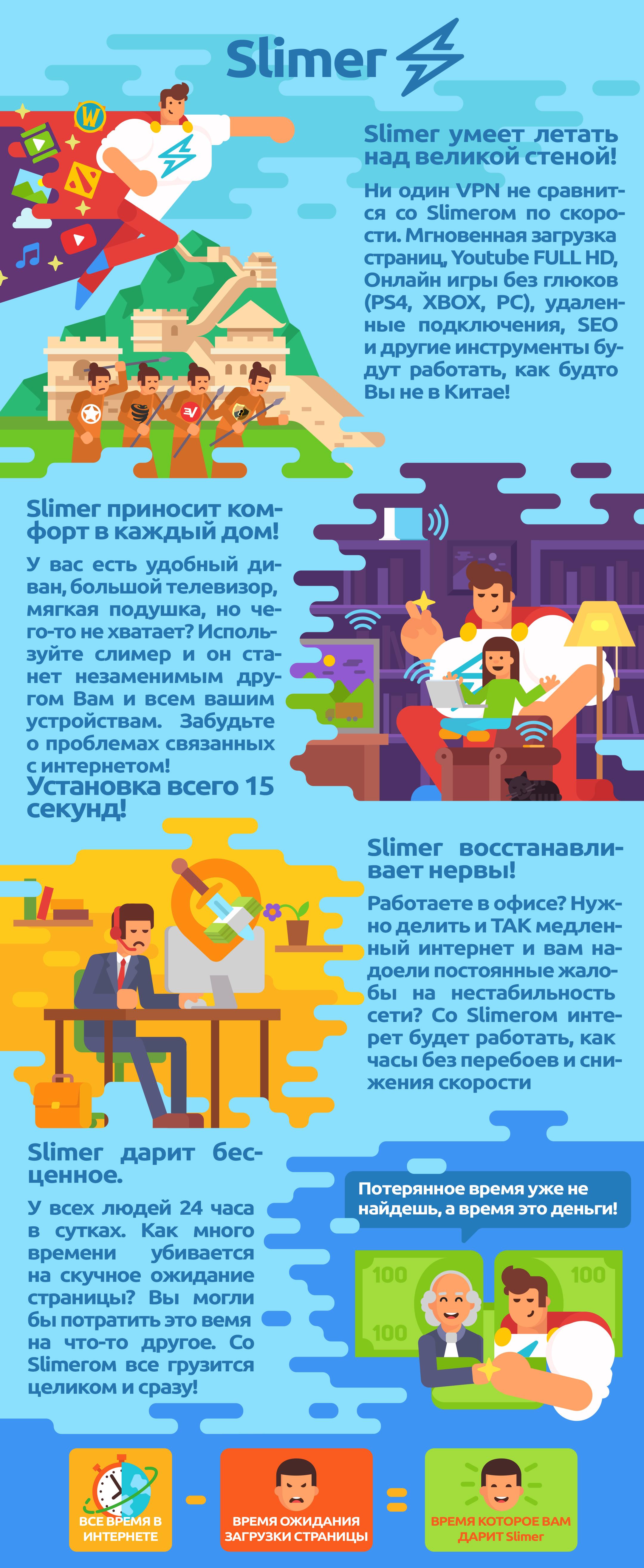 Инфографика VPN
