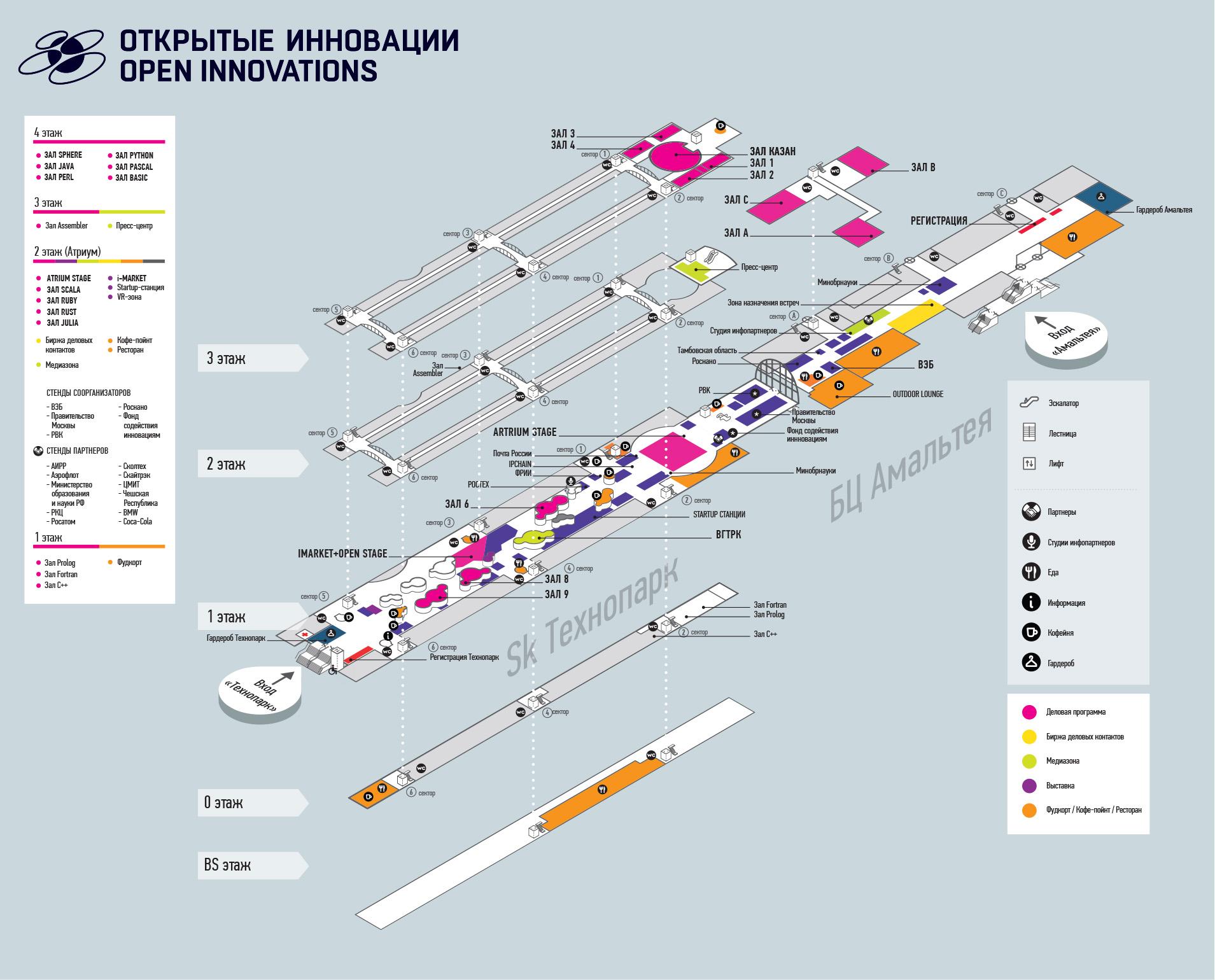 Инфографика для Skolkovo