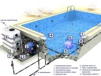 Схема бассейна-1