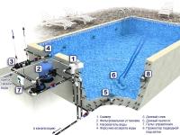 Схема бассейна-2
