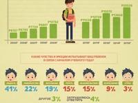 Стильная инфографика