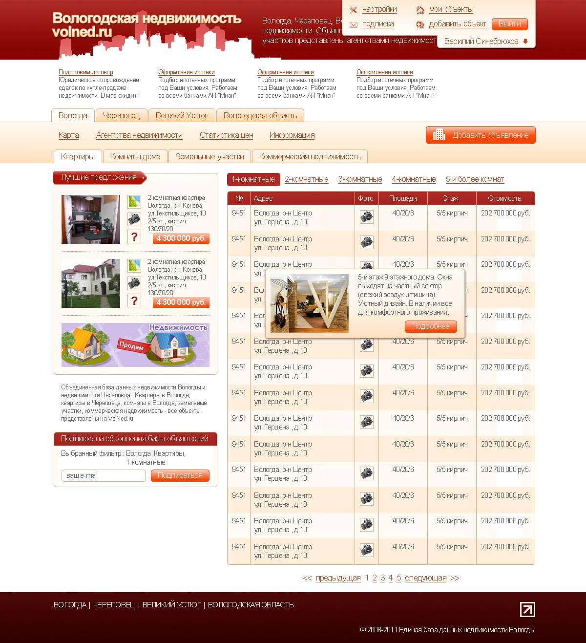 Вологодская недвижимость (1-е место)
