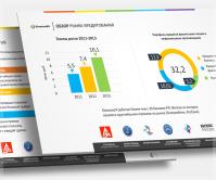 Презентация Unicom24