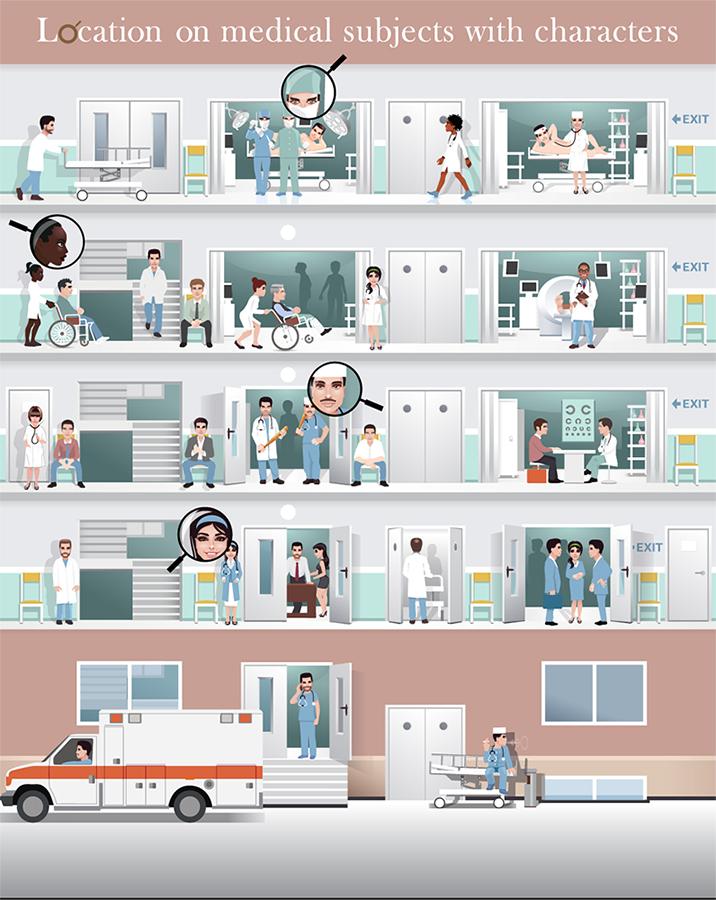 Location hospital (Adobe illustrator)