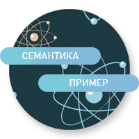 Пример семантического ядра