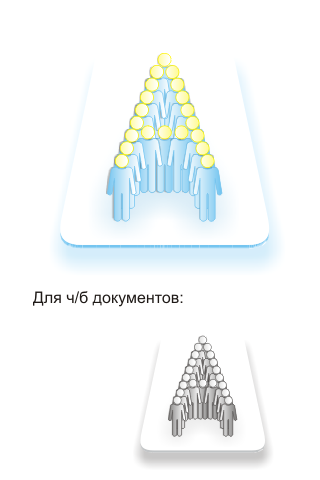 Логотип для холдинга АверГроупп