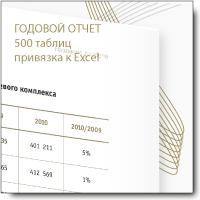 Annual report /Годовой отчет/ МРСК